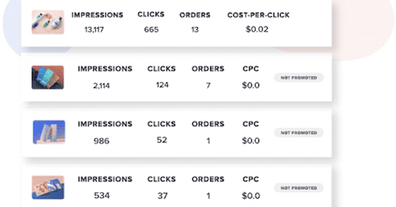 Fiverr paid gig dashboard showing impressions, clicks, orders and cost per click